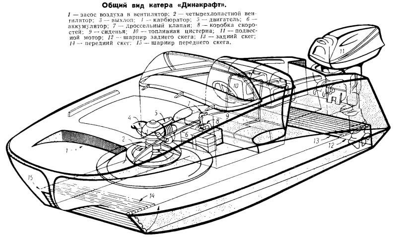 Как сделать для лодки воздушную подушку 75