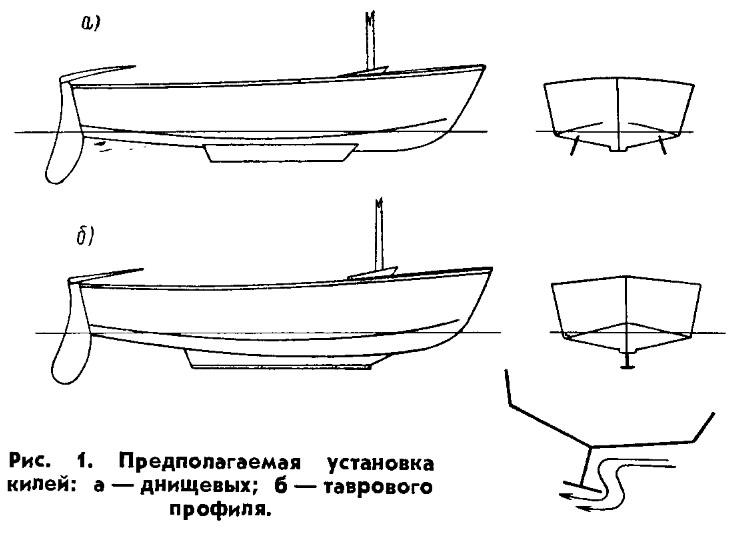 как сделать киль для резиновой лодки