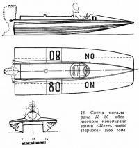 18. Схема катамарана №80