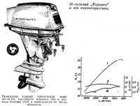 35-сильный «Карнити» и его характеристики