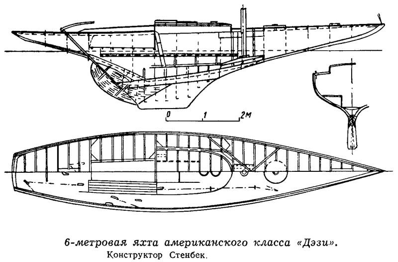 6-метровая яхта американского класса «Дэзи». Конструктор Стенбек