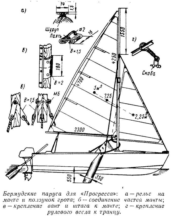 бермудский парус на надувную лодку