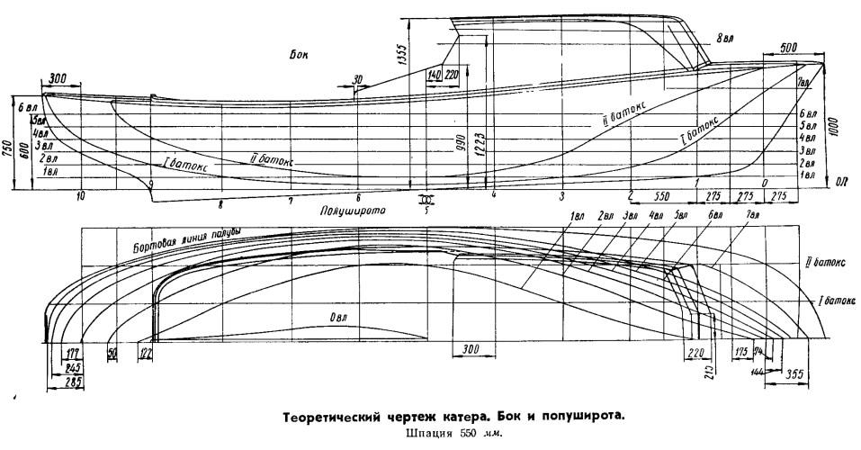 Как построить катер своими руками из стеклопластика чертежи 88