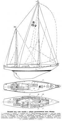 Боковой вид и общее расположение яхты «Капер»