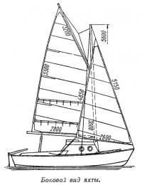 Боковой вид яхты