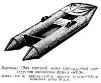 Бортовая лодка катамаранной конструкции английской фирмы «RFD»