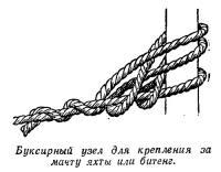 Буксирный узел для крепления за мачту яхты или битенг