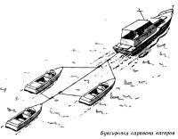 Буксировка каравана катеров