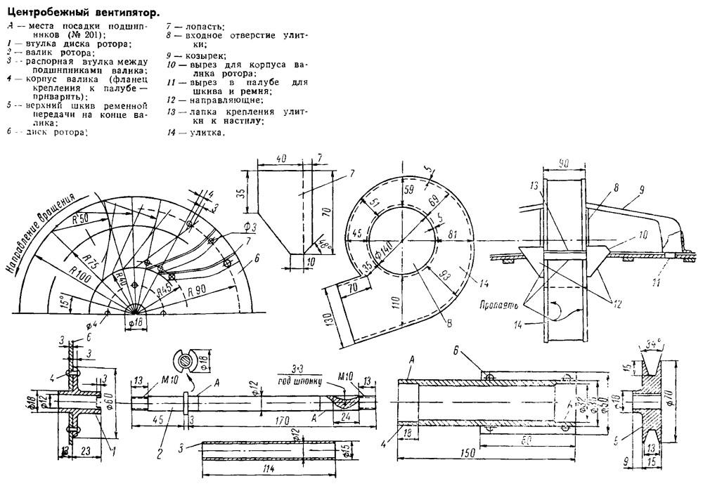 Вентилятор центробежный своими руками 32