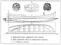 Чертежи ботика — дедушки русского флота