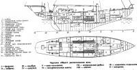 Чертежи общего расположения яхты