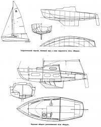 Чертежи яхты Норуа