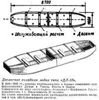 Десантная складная лодка типа «ДЛ-10»
