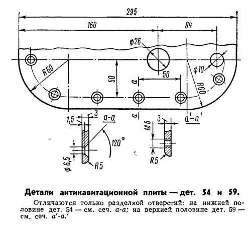 Крыло для лодочного мотора своими руками чертежи 77