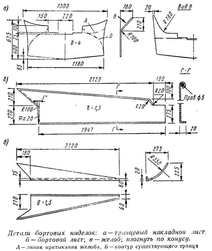 Детали бортовых наделок