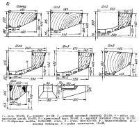 Детали корпуса яхты