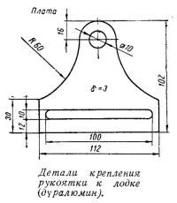 Детали крепления рукоятки к лодке (дуралюмин)