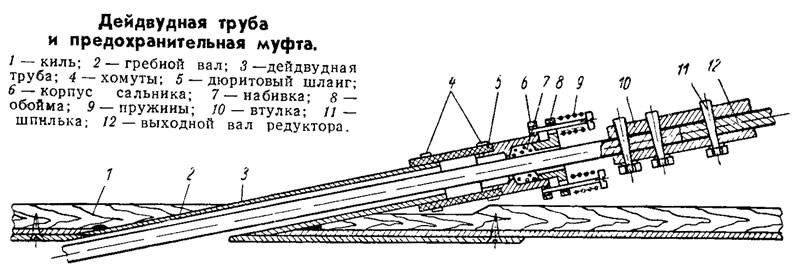 дейдвудные сальники на подводной лодке