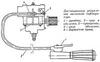 Дистанционное управление заслонкой карбюратора