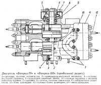 Двигатель «Ветерка-70» и «Ветерка-100» (продольный разрез)