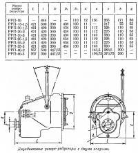 Двухдисковые реверс-редукторы с двумя опорами