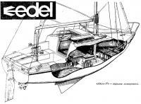 «Эдель-IV» — вариант компромисс