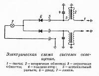 Электрическая схема системы освещения