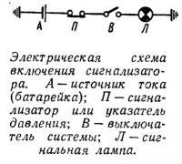 Электрическая схема включения сигнализатора