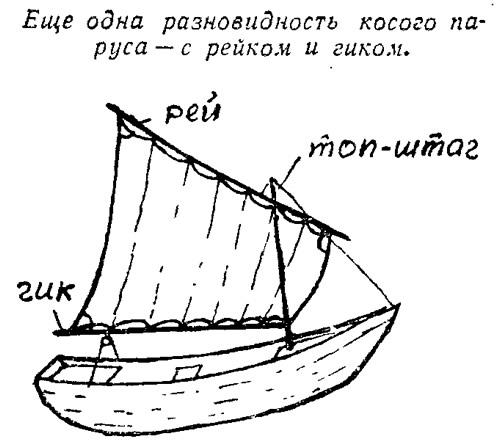 Еще одна разновидность косого паруса — с рейком и гиком