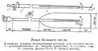Эскиз большого весла