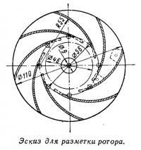 Эскиз для разметки ротора