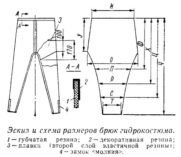 Эскиз и схема размеров брюк гидрокостюма