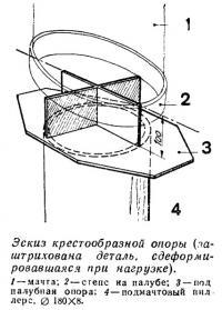 Эскиз крестообразной опоры
