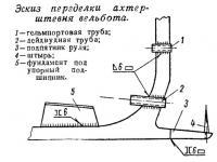 Эскиз переделки ахтер штевня вельбота