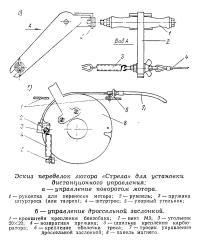 Эскиз переделок мотора «Стрела»