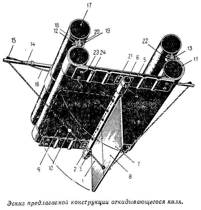 Эскиз предлагаемой конструкции откидывающегося киля