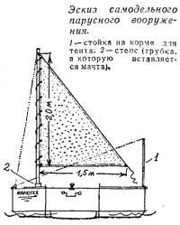 Эскиз самодельного парусного вооружения