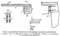 Эскиз усовершенствованной конструкции рулевого устройства