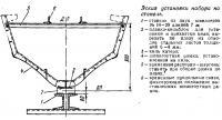 Эскиз установки набора на стапель
