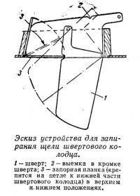 Эскиз устройства для запирания щели швертового колодца