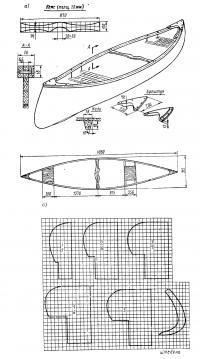 Эскизы и описание способа постройки безнаборного каноэ