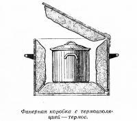 Фанерная коробка с термоизоляцией — термос