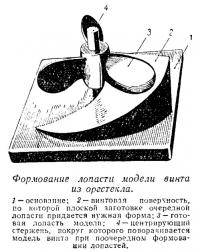 Формование лопасти модели винта из оргстекла