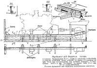 Фундамент под двигатель катера