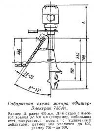 Габаритная схема мотора «Фишер-Электрик 736А»