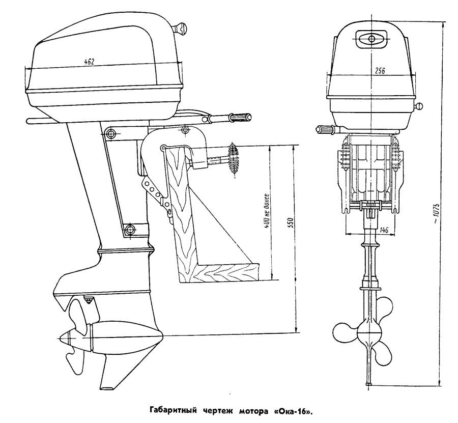 лодочные моторы габариты размеры
