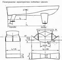 Геометрические характеристики подводных крыльев