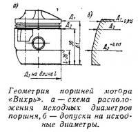Геометрия поршней мотора «Вихрь»