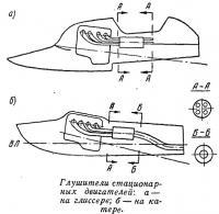 Глушители стационарных двигателей
