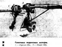 Гоночные подвесные моторы